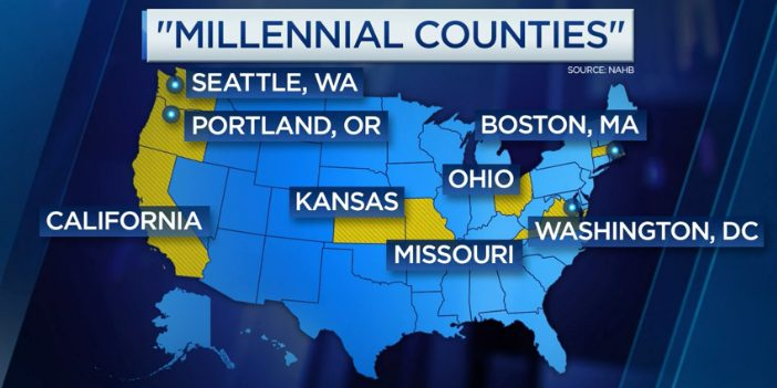 Millennial Counties